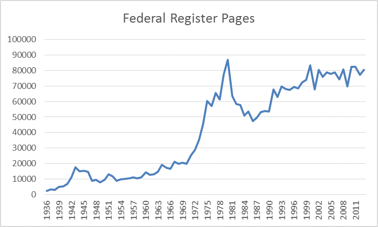 federal register pages