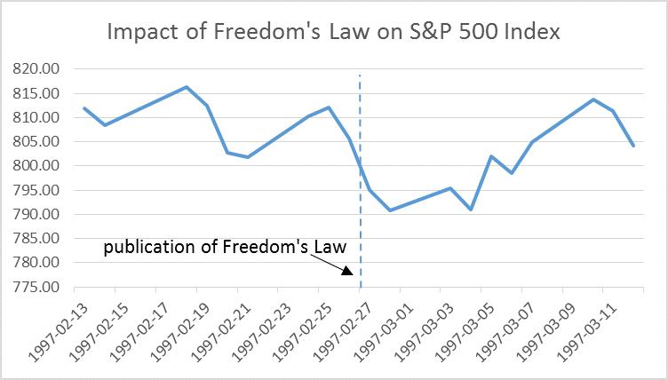 freedomslaw