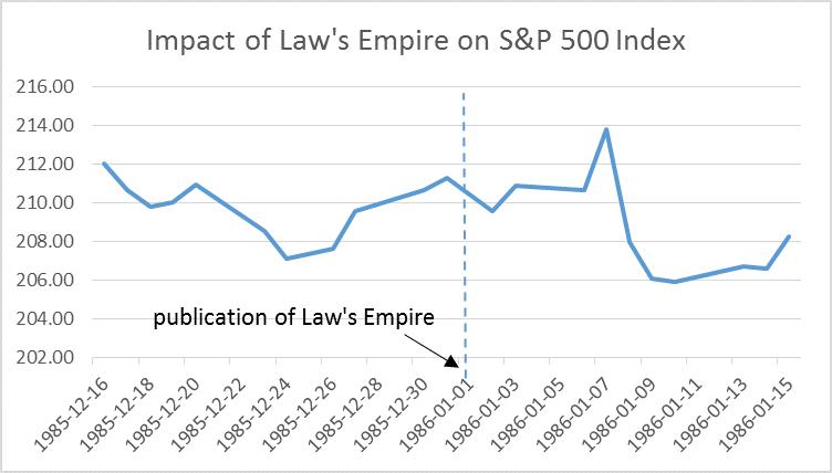 lawsempire